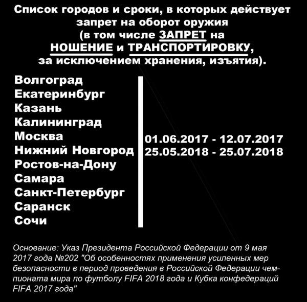 Указ Президента Российской Федерации от 09.05.2017 г. № 202