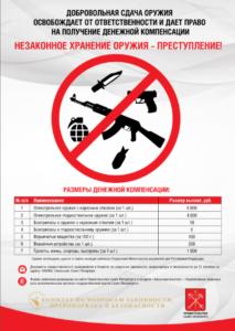 Сдача оружия Санкт-Петербург